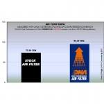 DNA AIR FILTER For DUCATI SCRAMBLER 15-16